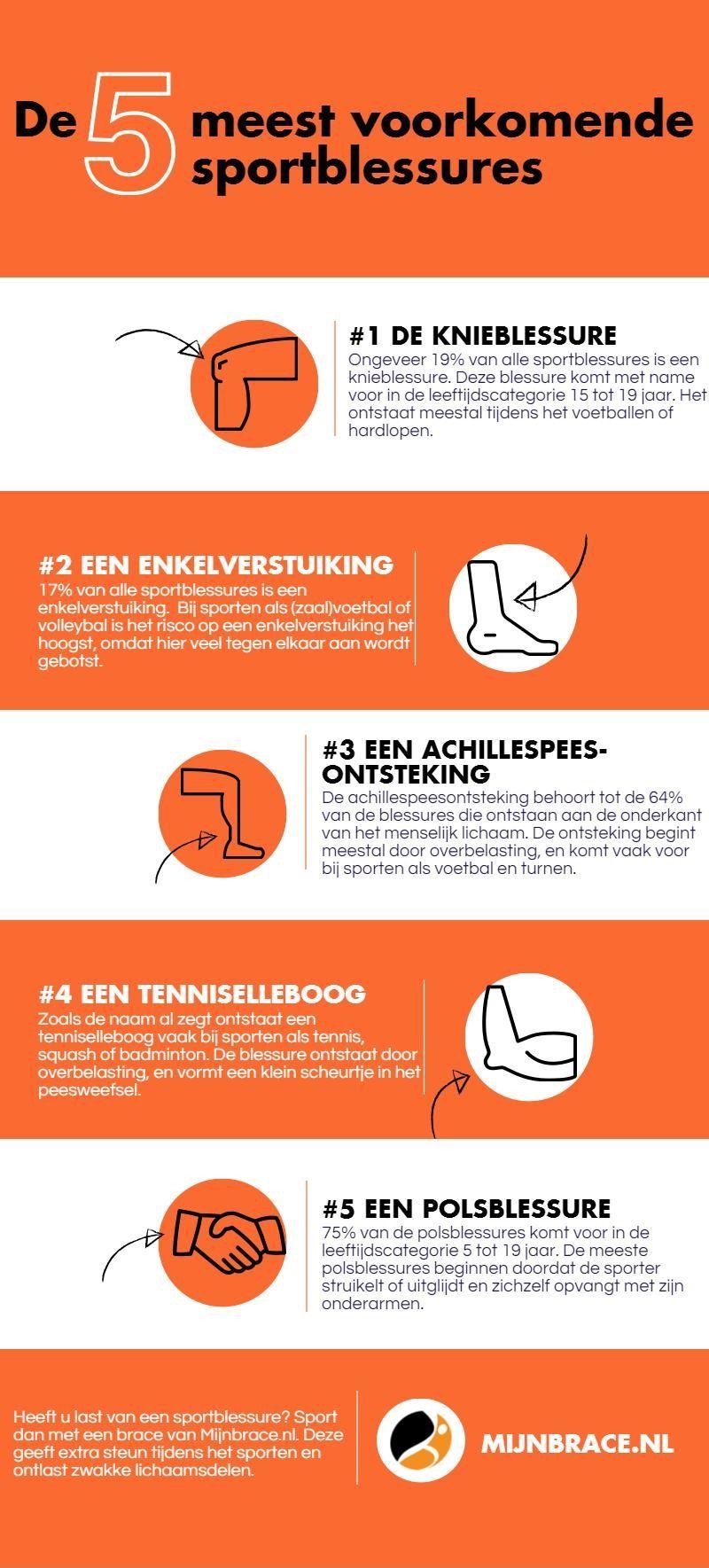 infographic 5 meest voorkomende sportblessures