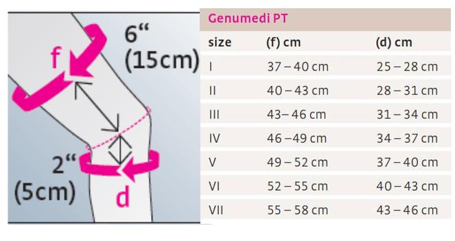 Medi-genumedi-PT-PRO-PLUS-kniebrace-maattabel