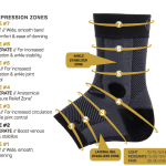 OS1st-AF7-enkelbrace-kenmerken